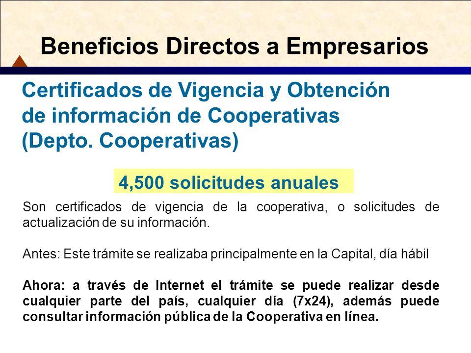Beneficios Directos a Empresarios 4,500 solicitudes anuales Certificados de Vigencia y Obtención de información de Cooperativas (Depto. Cooperativas)