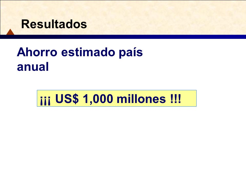 Resultados Ahorro estimado país anual ¡¡¡ US$ 1,000 millones !!!