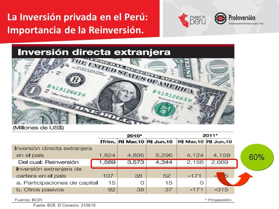La Inversión privada en el Perú: Importancia de la Reinversión. Fuente: BCR. El Comercio. 21/06/10 60%