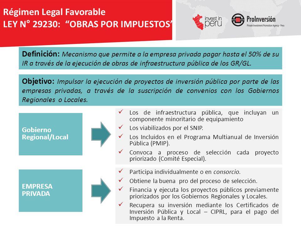 Objetivo: Impulsar la ejecución de proyectos de inversión pública por parte de las empresas privadas, a través de la suscripción de convenios con los