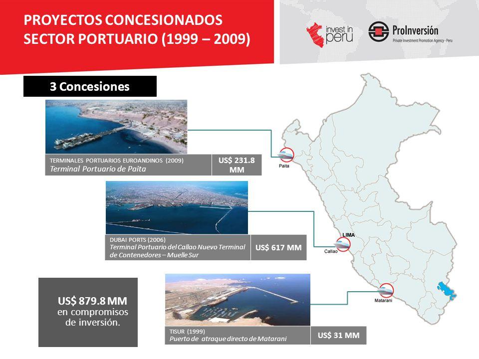 PROYECTOS CONCESIONADOS SECTOR PORTUARIO (1999 – 2009) 3 Concesiones DUBAI PORTS (2006) Terminal Portuario del Callao Nuevo Terminal de Contenedores –