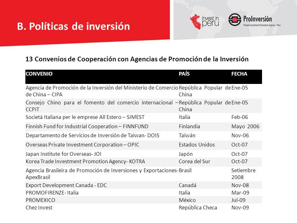 13 Convenios de Cooperación con Agencias de Promoción de la Inversión CONVENIOPAÍSFECHA Agencia de Promoción de la Inversión del Ministerio de Comerci