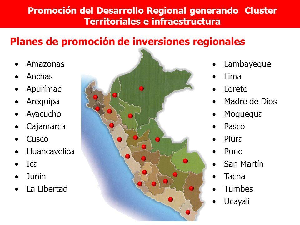 Planes de promoción de inversiones regionales Lambayeque Lima Loreto Madre de Dios Moquegua Pasco Piura Puno San Martín Tacna Tumbes Ucayali Amazonas
