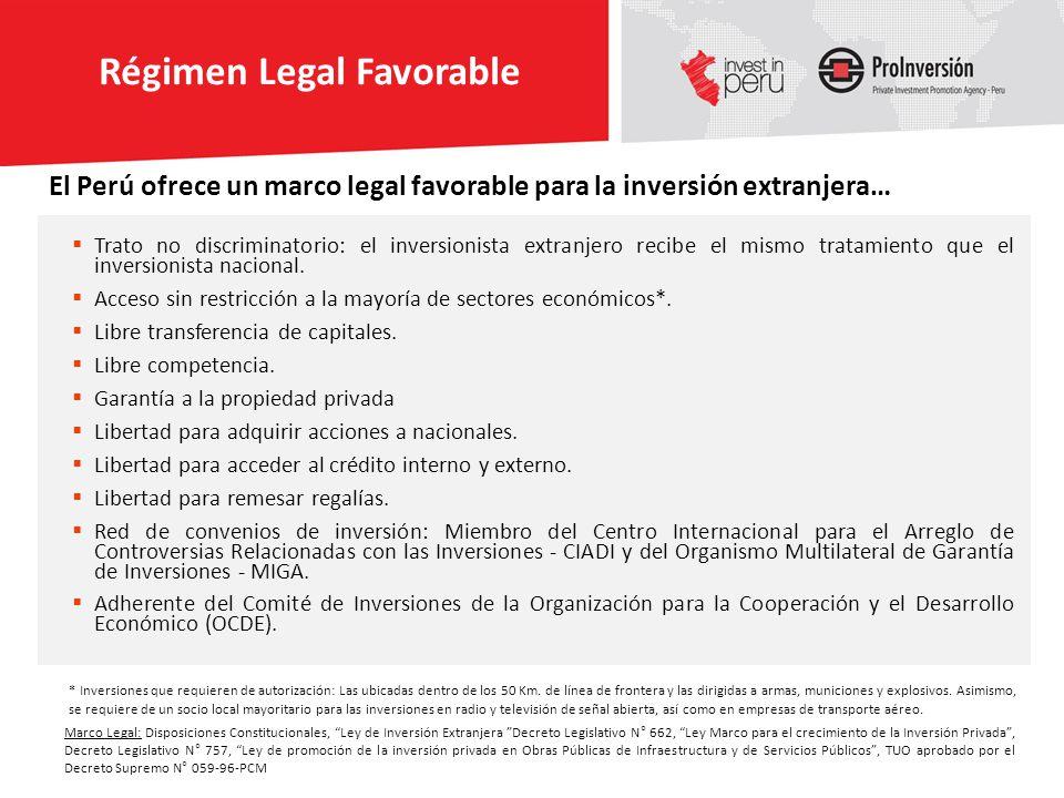 Régimen Legal Favorable El Perú ofrece un marco legal favorable para la inversión extranjera… Marco Legal: Disposiciones Constitucionales, Ley de Inve
