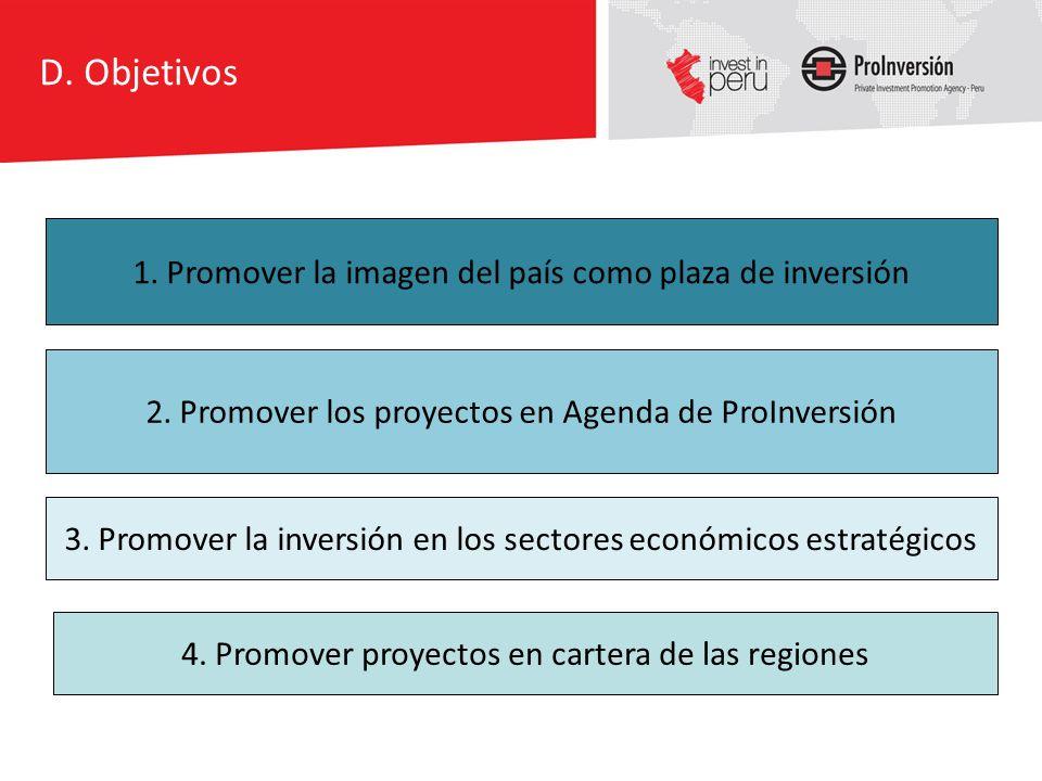 D. Objetivos 2. Promover los proyectos en Agenda de ProInversión 3. Promover la inversión en los sectores económicos estratégicos 4. Promover proyecto