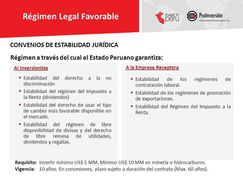 Reservas Internacionales Netas (Millones US$) Fuente: Banco Central de Reserva del Perú.
