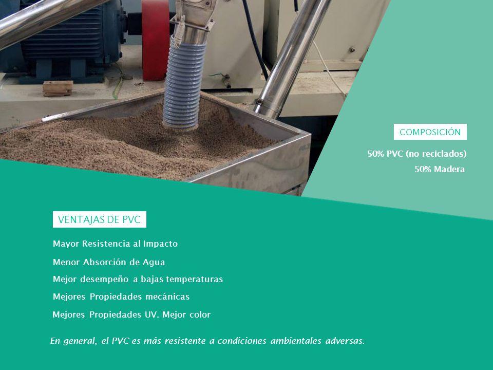 COMPOSICIÓN 50% PVC (no reciclados) 50% Madera VENTAJAS DE PVC Mayor Resistencia al Impacto Menor Absorción de Agua Mejor desempeño a bajas temperatur
