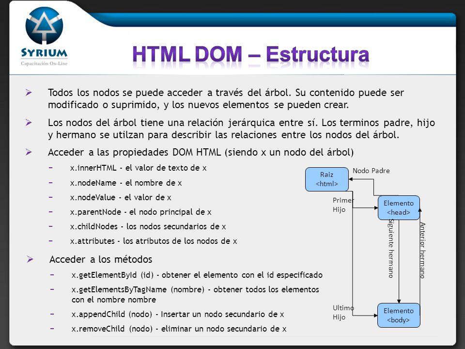 Prototype nos ofrece la posibilidad de acceder mas fácilmente a los diferentes elementos de una página Web.