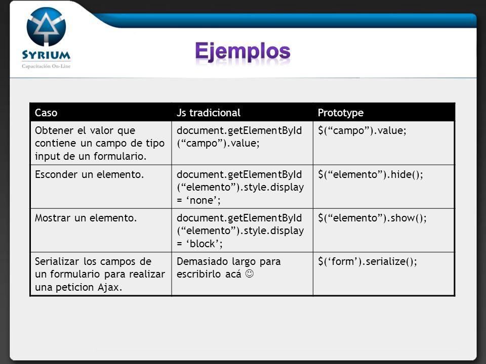 CasoJs tradicionalPrototype Obtener el valor que contiene un campo de tipo input de un formulario.