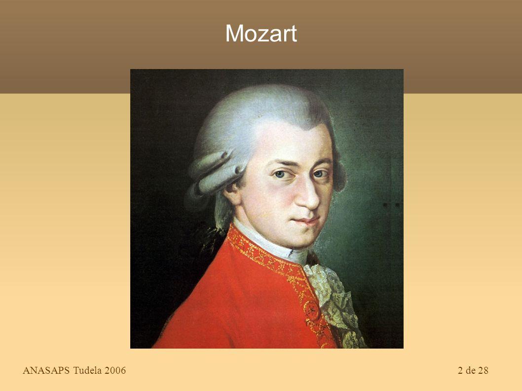 ANASAPS Tudela 20061 de 28 Mozart 250 Aniversario (Salzburg 1756 – 1791) 35 prolíficos años
