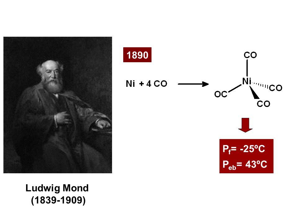 P f = -25ºC P eb = 43ºC Ludwig Mond (1839-1909) 1890
