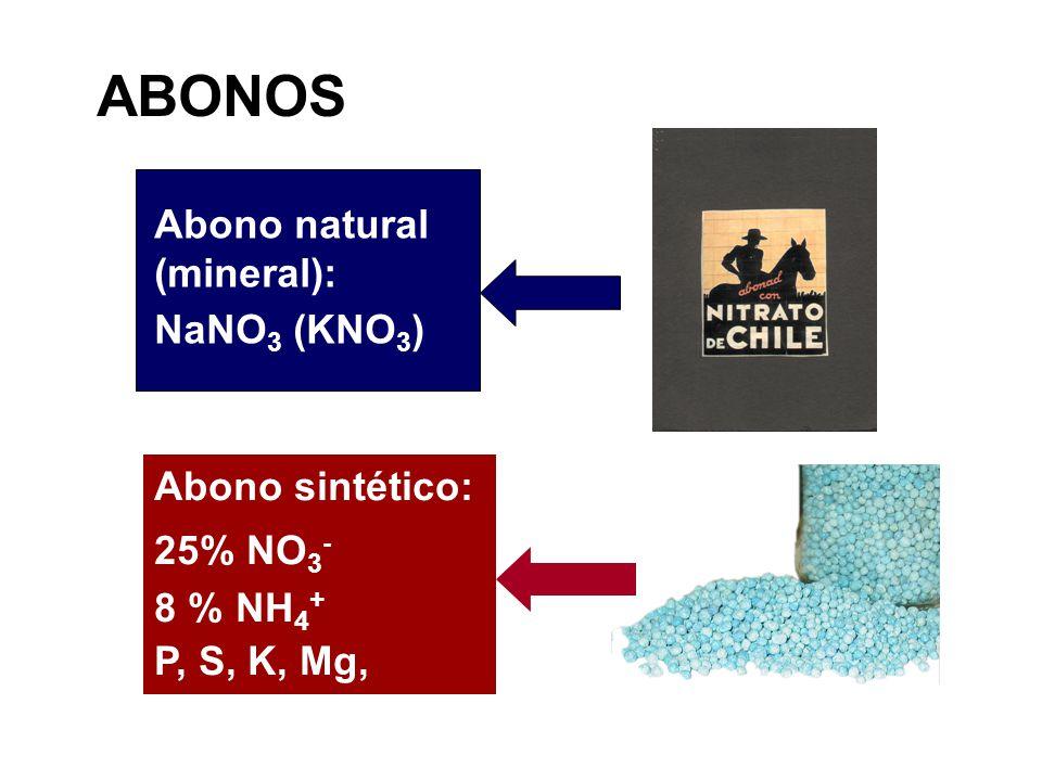 ABONOS Abono natural (mineral): NaNO 3 (KNO 3 ) Abono sintético: 25% NO 3 - 8 % NH 4 + P, S, K, Mg,