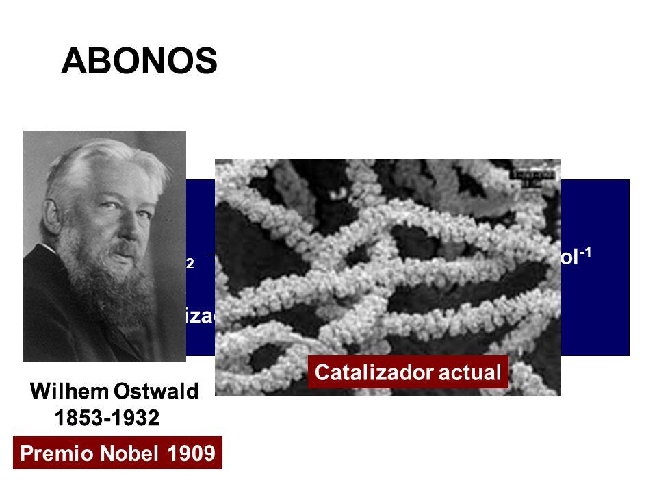 ABONOS NH 3 + 2 O 2 HNO 3 + H 2 O H= - 309 kJ·mol -1 Catalizador: malla de Pt, 5% Rh, 5% Pd 1902 Proceso industrial en 1908 Wilhem Ostwald 1853-1932 C
