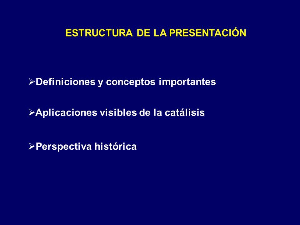 ESTRUCTURA DE LA PRESENTACIÓN Definiciones y conceptos importantes Aplicaciones visibles de la catálisis Perspectiva histórica