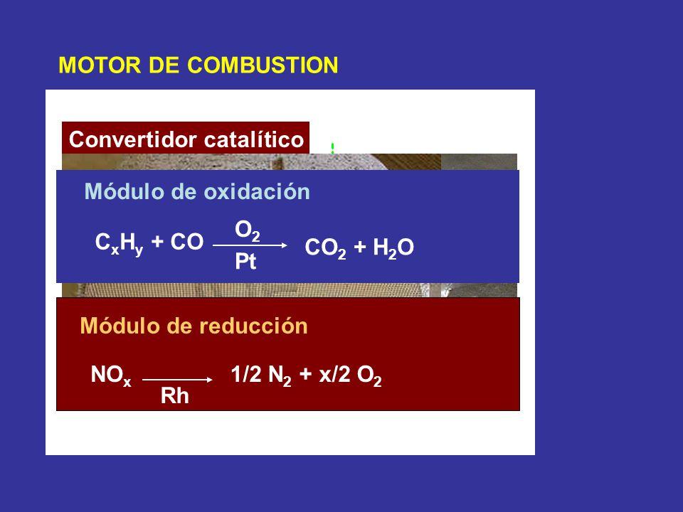 Combustión estequiométrica C 6 H 12 + 9 O 2 6 CO 2 + 6 H 2 O MOTOR DE COMBUSTION Combustión en defecto de O 2 C 6 H 12 + 6 O 2 6 CO + 6 H 2 O Combusti