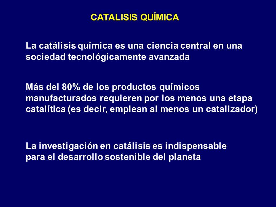Energía y petroquímica Catálisis: