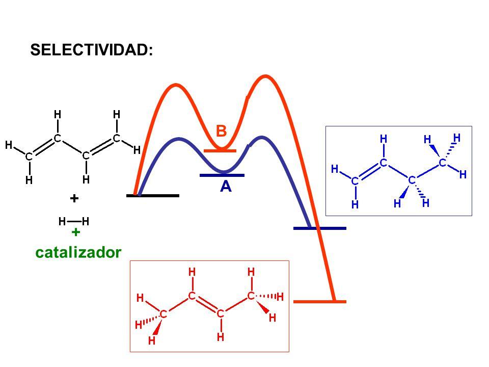 SELECTIVIDAD: A B + catalizador