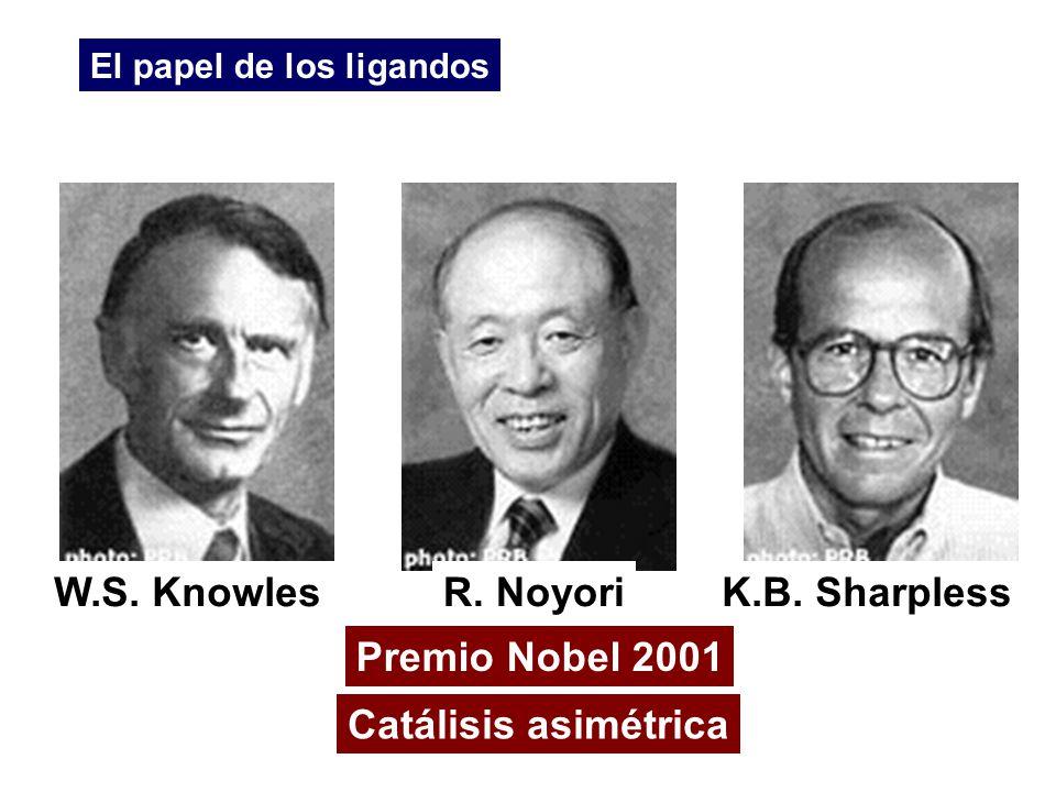 W.S. KnowlesR. Noyori Premio Nobel 2001 K.B. Sharpless Catálisis asimétrica El papel de los ligandos