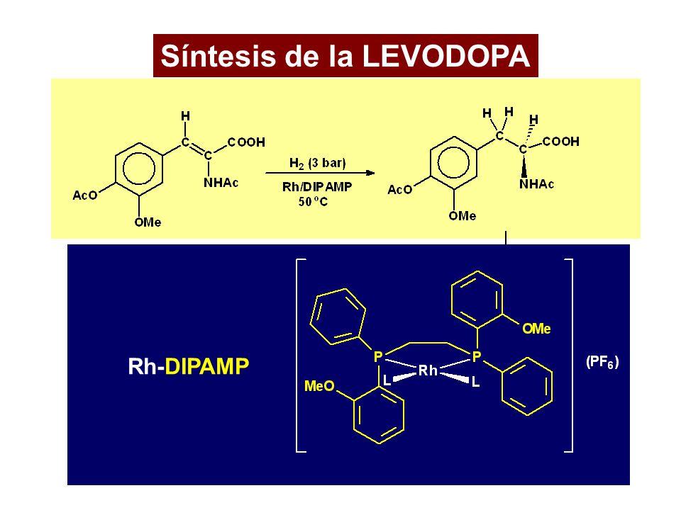 Síntesis de la LEVODOPA L-DOPA (Monsanto) tratamiento sintomático de la enfermedad de Parkinson Rh-DIPAMP