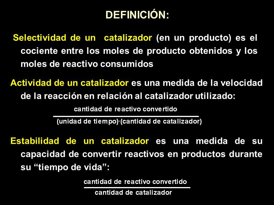 Selectividad de un catalizador (en un producto) es el cociente entre los moles de producto obtenidos y los moles de reactivo consumidos Actividad de u