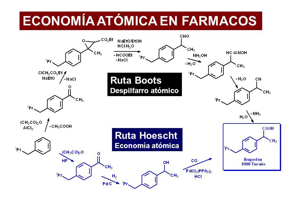 ECONOMÍA ATÓMICA EN FARMACOS Ruta Boots Despilfarro atómico Ruta Hoescht Economía atómica