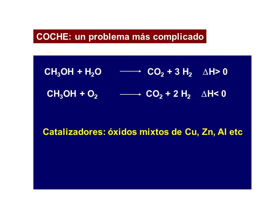 COCHE: un problema más complicado CH 3 OH + H 2 O CO 2 + 3 H 2 H> 0 CH 3 OH + O 2 CO 2 + 2 H 2 H< 0 Catalizadores: óxidos mixtos de Cu, Zn, Al etc