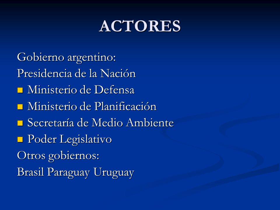 ACTORES Gobierno argentino: Presidencia de la Nación Ministerio de Defensa Ministerio de Defensa Ministerio de Planificación Ministerio de Planificaci