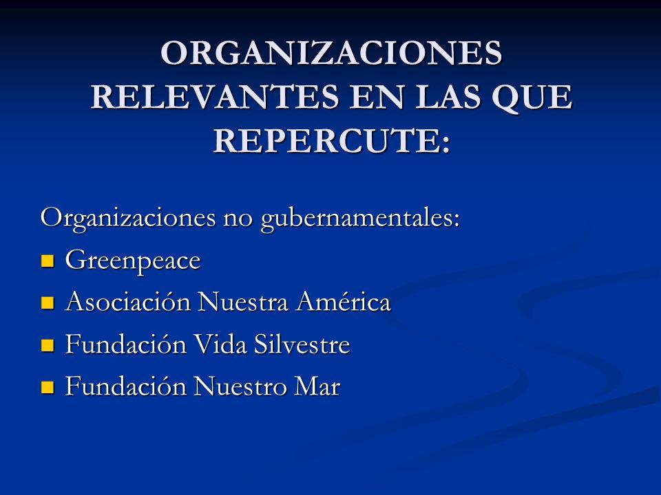 ORGANIZACIONES RELEVANTES EN LAS QUE REPERCUTE: Organizaciones no gubernamentales: Greenpeace Greenpeace Asociación Nuestra América Asociación Nuestra