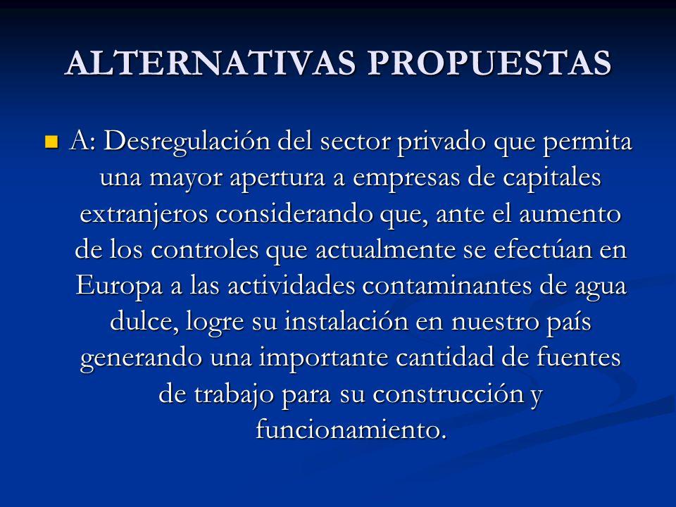 ALTERNATIVAS PROPUESTAS A: Desregulación del sector privado que permita una mayor apertura a empresas de capitales extranjeros considerando que, ante