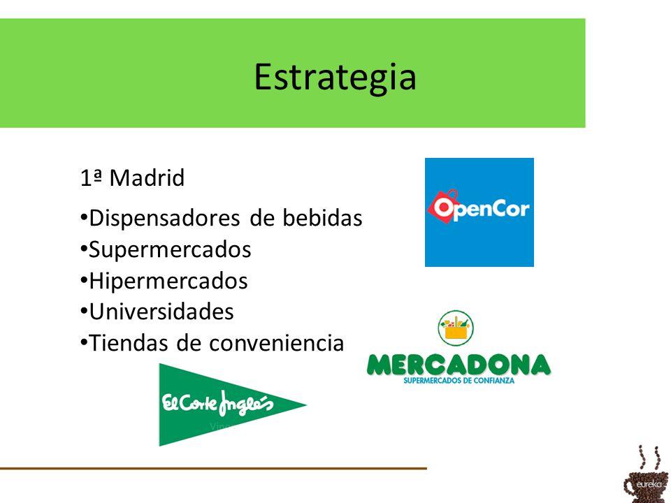 1ª Madrid Dispensadores de bebidas Supermercados Hipermercados Universidades Tiendas de conveniencia Estrategia