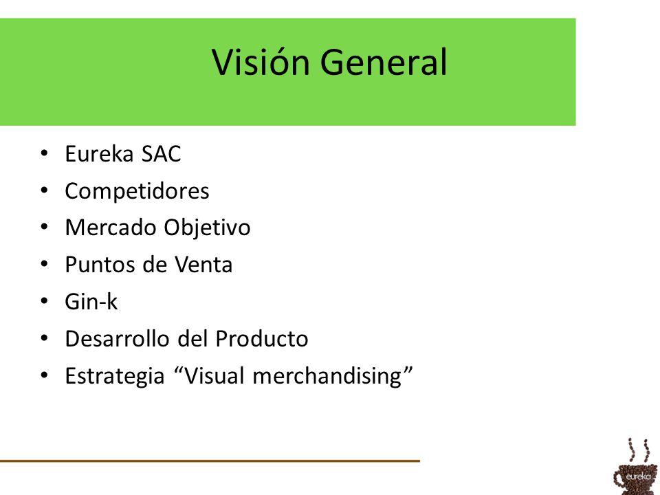 Visión General Eureka SAC Competidores Mercado Objetivo Puntos de Venta Gin-k Desarrollo del Producto Estrategia Visual merchandising