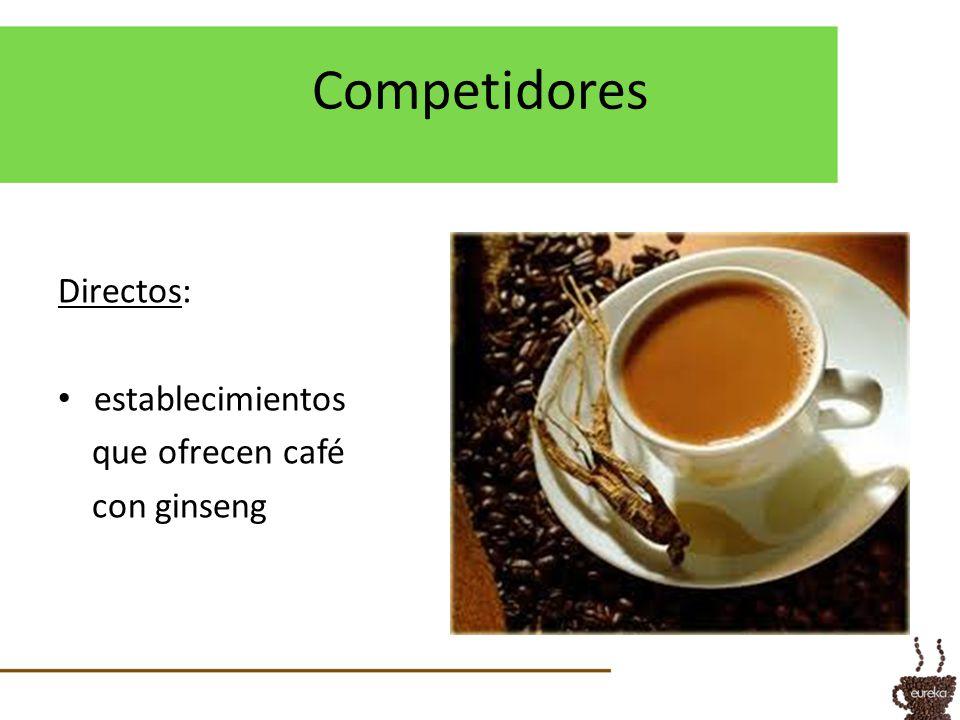 Competidores Directos: establecimientos que ofrecen café con ginseng