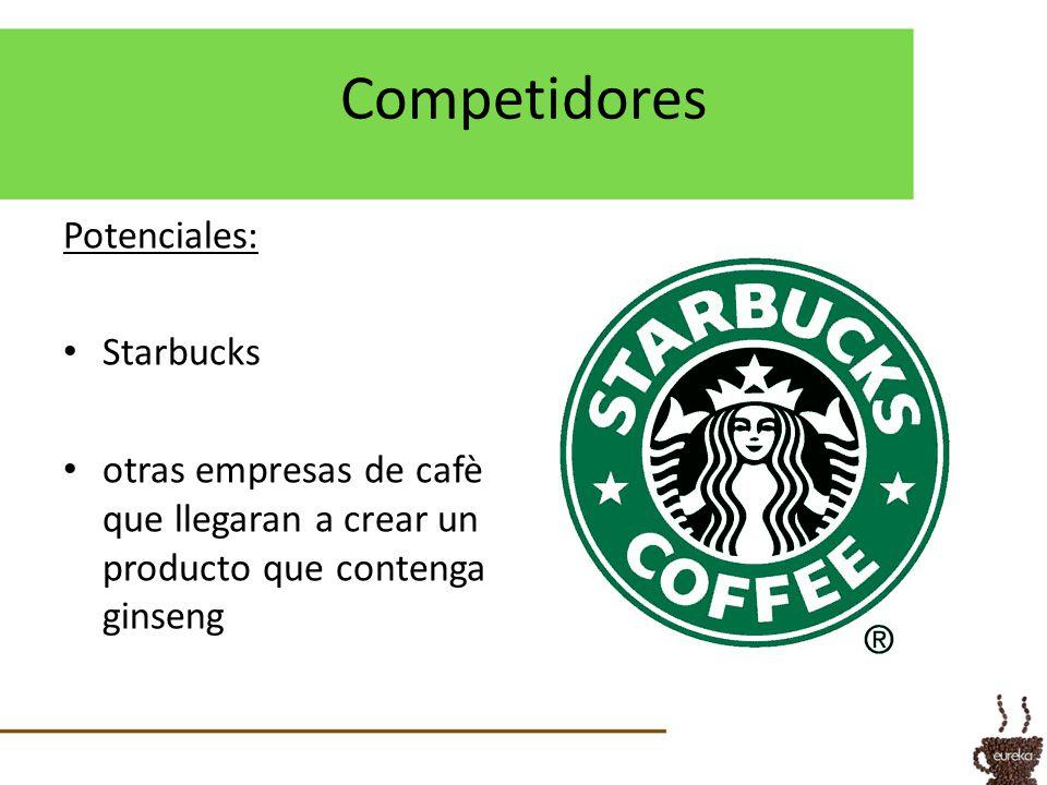 Competidores Potenciales: Starbucks otras empresas de cafè que llegaran a crear un producto que contenga ginseng