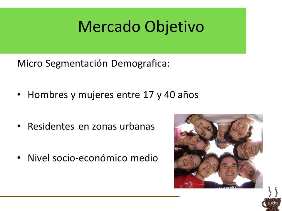 Mercado Objetivo Micro Segmentación Demografica: Hombres y mujeres entre 17 y 40 años Residentes en zonas urbanas Nivel socio-económico medio