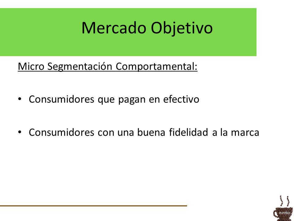 Mercado Objetivo Micro Segmentación Comportamental: Consumidores que pagan en efectivo Consumidores con una buena fidelidad a la marca