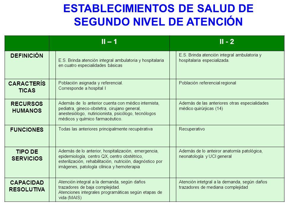 III – 1III - 2 DEFINICIÓN E.S.