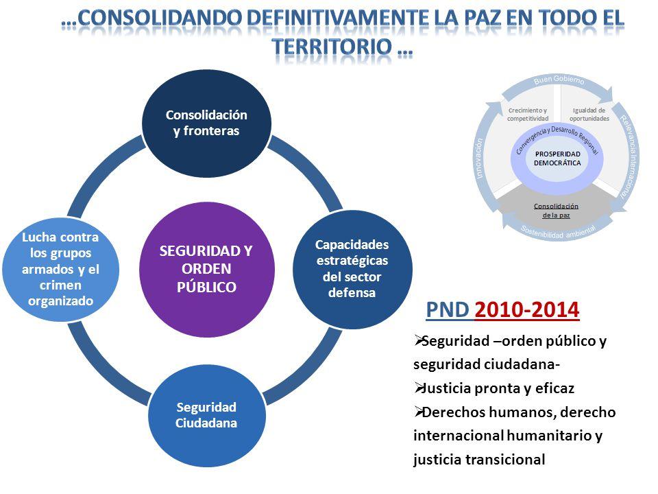 Seguridad –orden público y seguridad ciudadana- Justicia pronta y eficaz Derechos humanos, derecho internacional humanitario y justicia transicional S