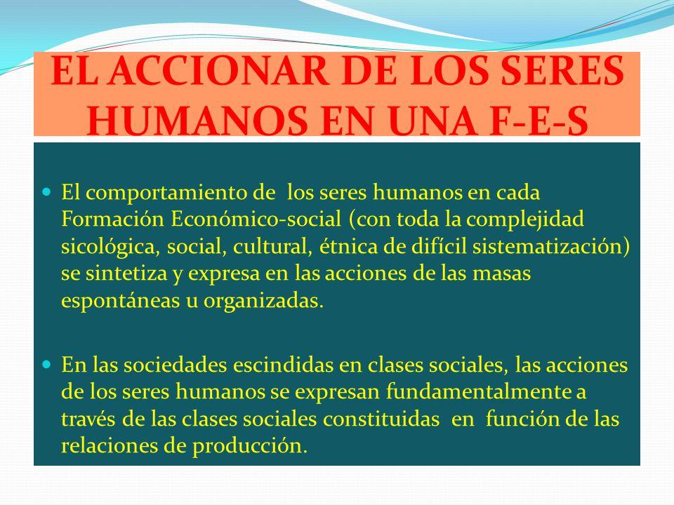 EL ACCIONAR DE LOS SERES HUMANOS EN UNA F-E-S El comportamiento de los seres humanos en cada Formación Económico-social (con toda la complejidad sicol