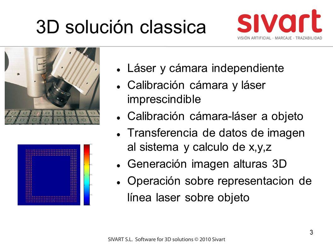 3 3D solución classica Láser y cámara independiente Calibración cámara y láser imprescindible Calibración cámara-láser a objeto Transferencia de datos de imagen al sistema y calculo de x,y,z Generación imagen alturas 3D Operación sobre representacion de línea laser sobre objeto