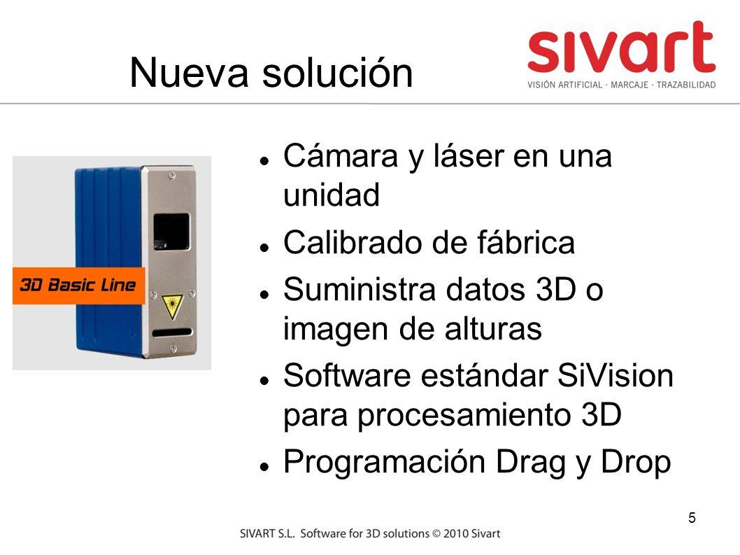 5 Nueva solución Cámara y láser en una unidad Calibrado de fábrica Suministra datos 3D o imagen de alturas Software estándar SiVision para procesamiento 3D Programación Drag y Drop