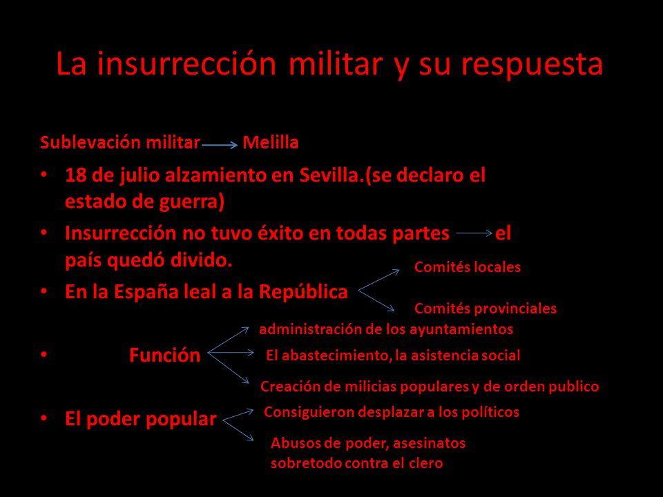 La insurrección militar y su respuesta Sublevación militar Melilla 18 de julio alzamiento en Sevilla.(se declaro el estado de guerra) Insurrección no tuvo éxito en todas partes el país quedó divido.
