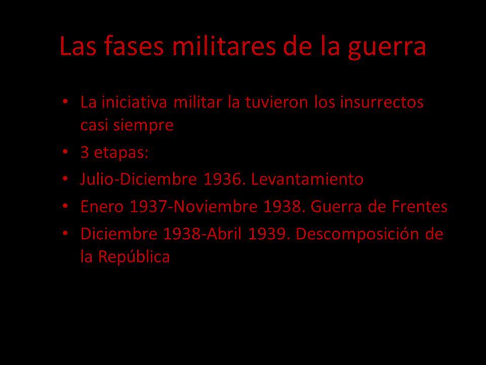 Las fases militares de la guerra La iniciativa militar la tuvieron los insurrectos casi siempre 3 etapas: Julio-Diciembre 1936.
