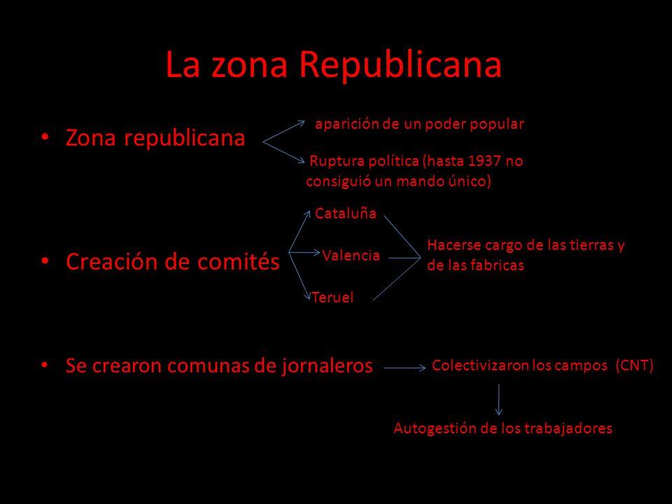 La zona Republicana Zona republicana Creación de comités Se crearon comunas de jornaleros aparición de un poder popular Ruptura política (hasta 1937 n