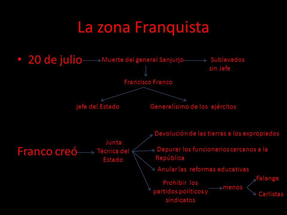 La zona Franquista 20 de julio Franco creó Muerte del general Sanjurjo Sublevados sin Jefe Francisco Franco jefe del Estado Generalísimo de los ejérci