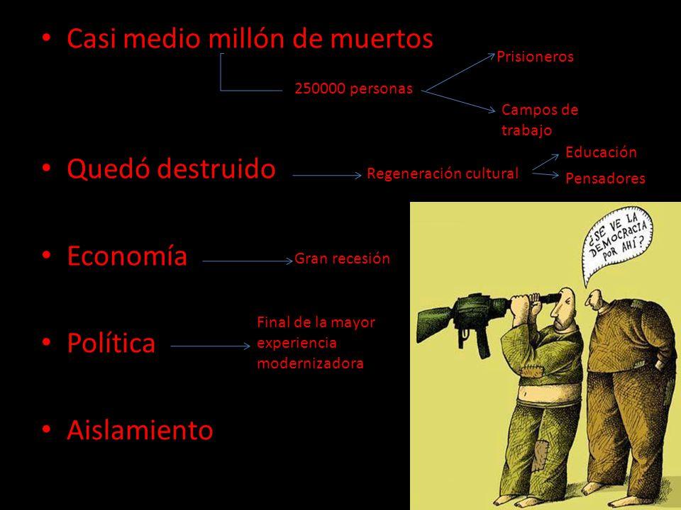 Casi medio millón de muertos Quedó destruido Economía Política Aislamiento 250000 personas Prisioneros Campos de trabajo Regeneración cultural Educaci