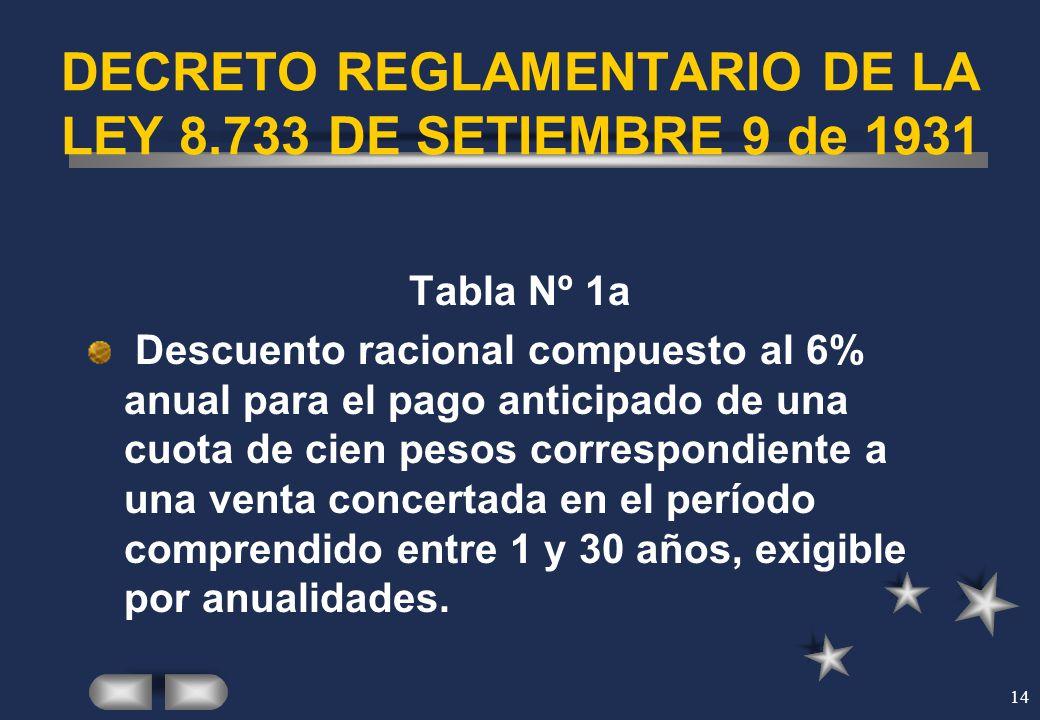 14 DECRETO REGLAMENTARIO DE LA LEY 8.733 DE SETIEMBRE 9 de 1931 Tabla Nº 1a Descuento racional compuesto al 6% anual para el pago anticipado de una cu
