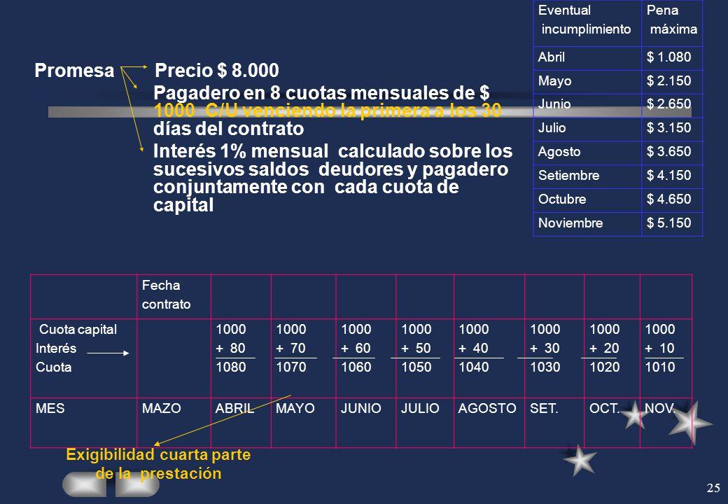 25 Promesa Precio $ 8.000 Pagadero en 8 cuotas mensuales de $ 1000 C/U venciendo la primera a los 30 días del contrato Interés 1% mensual calculado so