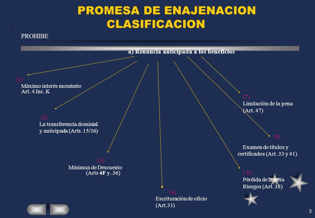 3 PROMESA DE ENAJENACION CLASIFICACION º PROHIBE a) Renuncia anticipada a los beneficios (1) Máximo interés moratorio Art. 4 Inc. K (7) Limitación de