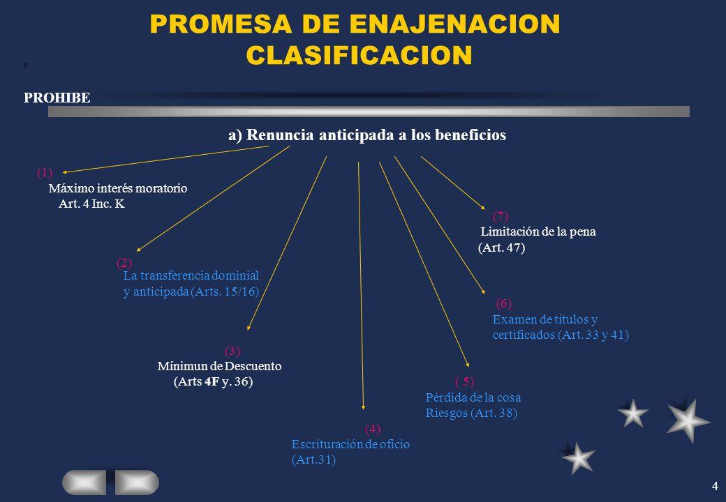 4 PROMESA DE ENAJENACION CLASIFICACION º PROHIBE a) Renuncia anticipada a los beneficios (1) Máximo interés moratorio Art. 4 Inc. K (7) Limitación de