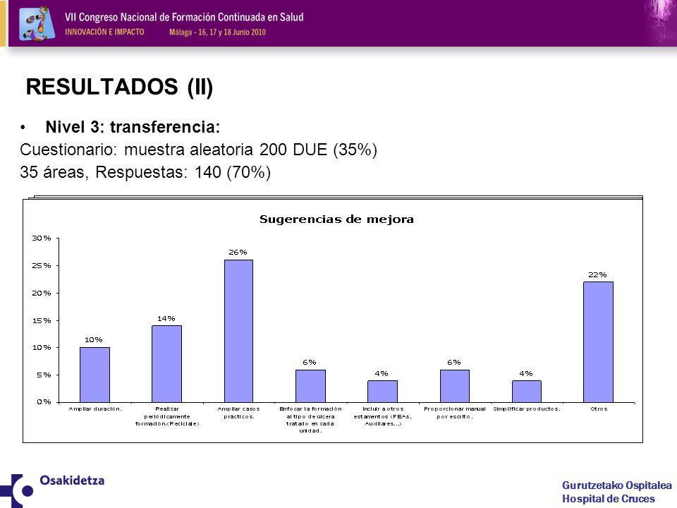 Gurutzetako Ospitalea Hospital de Cruces RESULTADOS (II) Nivel 3: transferencia: Cuestionario: muestra aleatoria 200 DUE (35%) 35 áreas, Respuestas: 140 (70%)